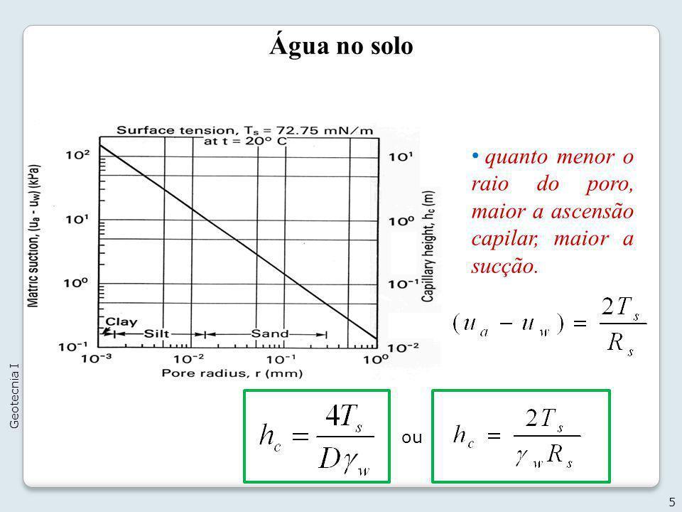 Água no solo 5 Geotecnia I quanto menor o raio do poro, maior a ascensão capilar, maior a sucção. ou