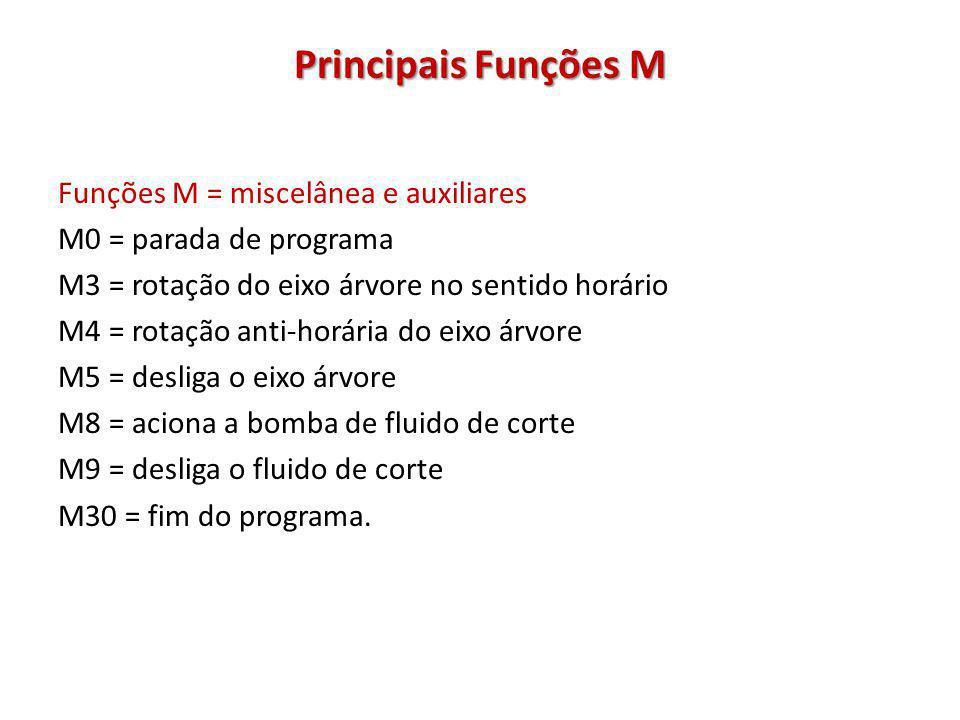 Principais Funções M Funções M = miscelânea e auxiliares M0 = parada de programa M3 = rotação do eixo árvore no sentido horário M4 = rotação anti-horá