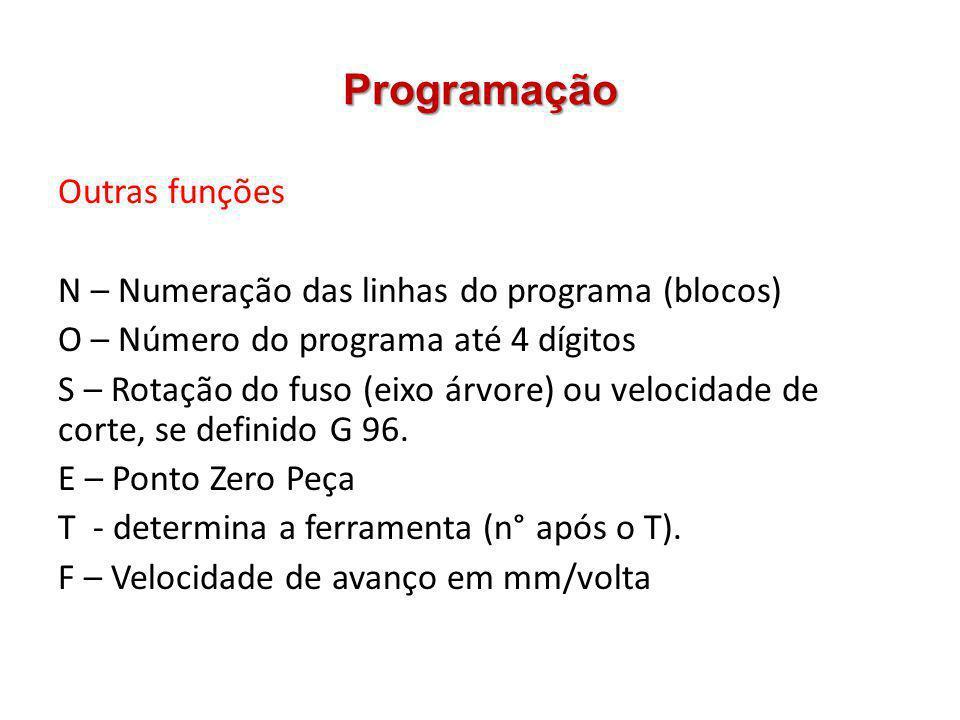Programação Outras funções N – Numeração das linhas do programa (blocos) O – Número do programa até 4 dígitos S – Rotação do fuso (eixo árvore) ou vel