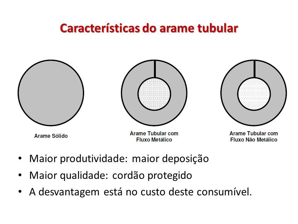 Características do arame tubular Maior produtividade: maior deposição Maior qualidade: cordão protegido A desvantagem está no custo deste consumível.