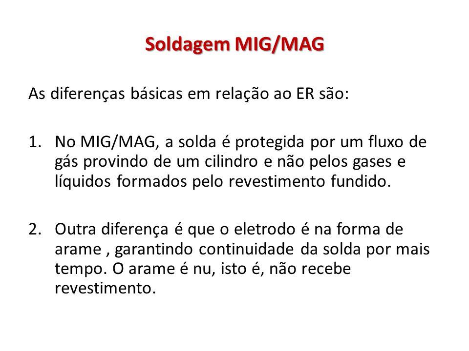 Soldagem MIG/MAG As diferenças básicas em relação ao ER são: 1.No MIG/MAG, a solda é protegida por um fluxo de gás provindo de um cilindro e não pelos gases e líquidos formados pelo revestimento fundido.