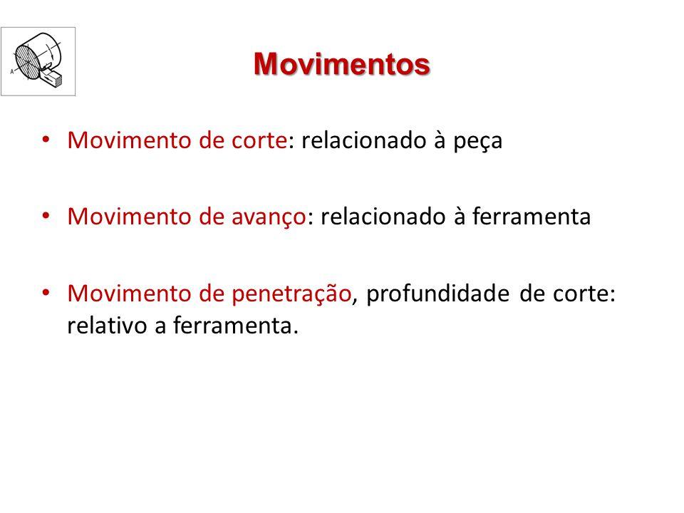 Movimentos Movimento de corte: relacionado à peça Movimento de avanço: relacionado à ferramenta Movimento de penetração, profundidade de corte: relativo a ferramenta.
