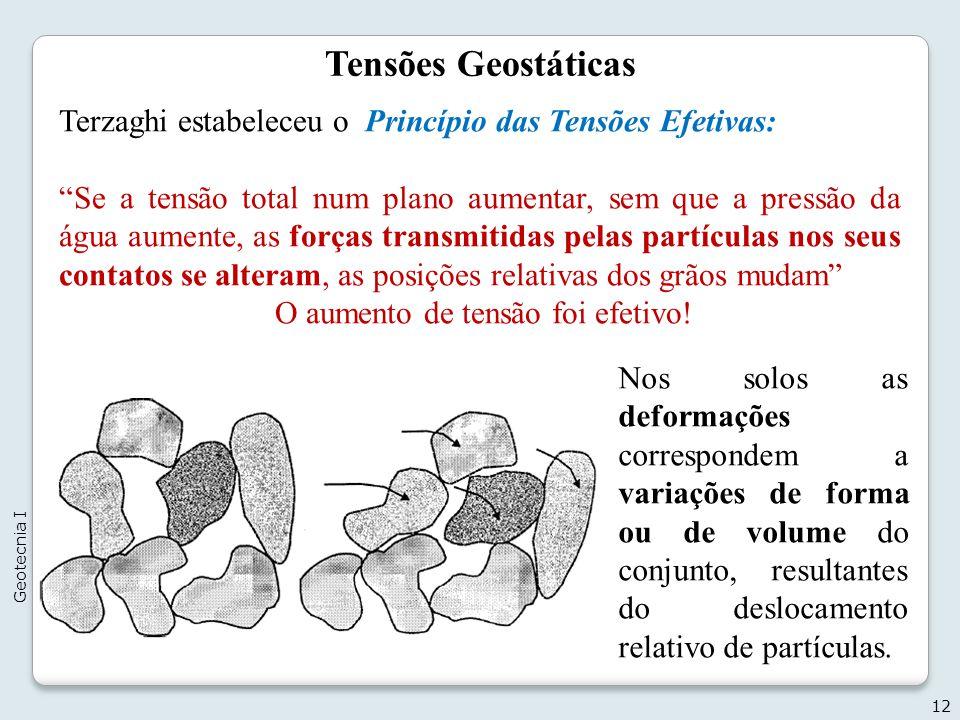 Tensões Geostáticas Terzaghi estabeleceu o Princípio das Tensões Efetivas: Se a tensão total num plano aumentar, sem que a pressão da água aumente, as