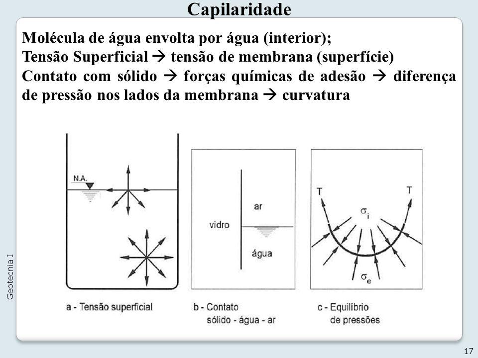 Capilaridade 17 Geotecnia I Molécula de água envolta por água (interior); Tensão Superficial tensão de membrana (superfície) Contato com sólido forças