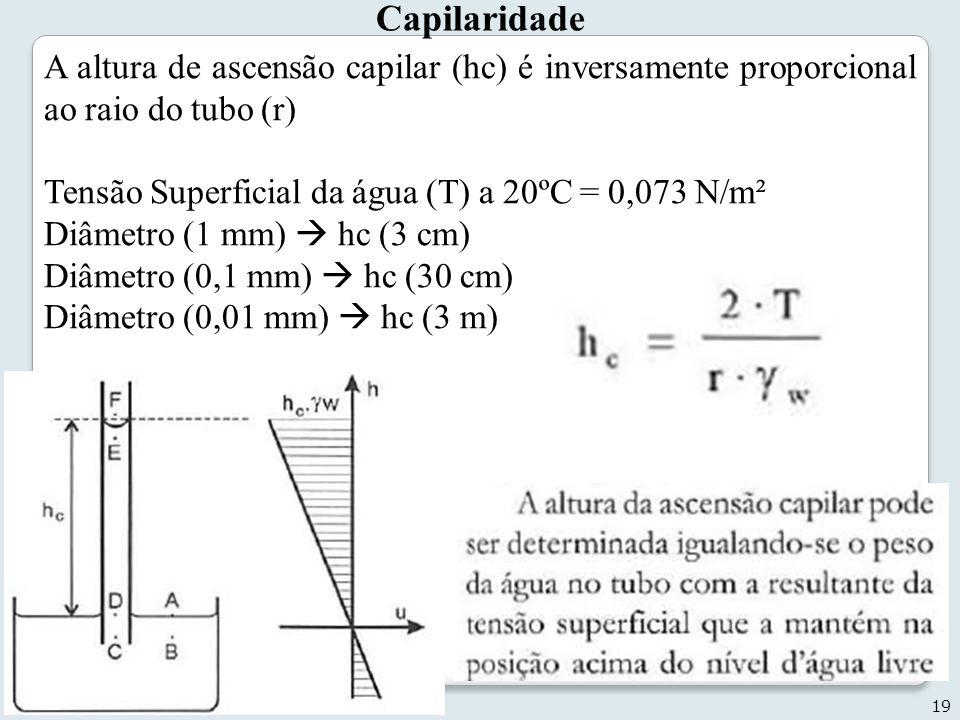 A altura de ascensão capilar (hc) é inversamente proporcional ao raio do tubo (r) Tensão Superficial da água (T) a 20ºC = 0,073 N/m² Diâmetro (1 mm) h