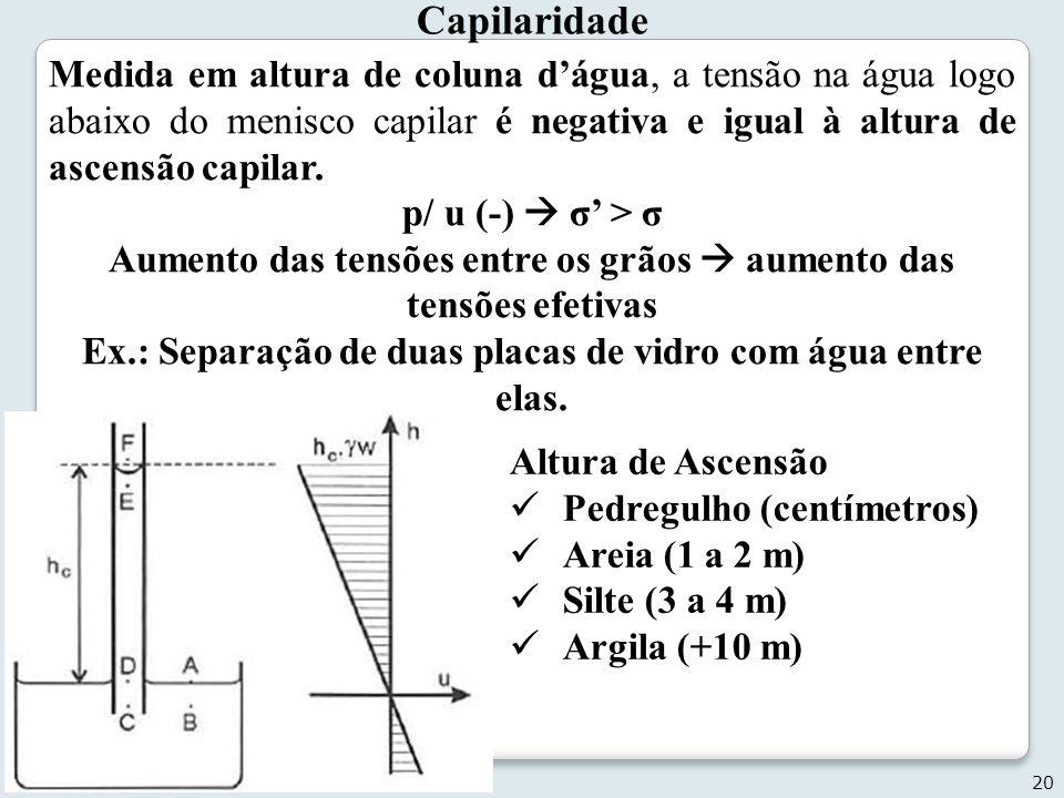 Medida em altura de coluna dágua, a tensão na água logo abaixo do menisco capilar é negativa e igual à altura de ascensão capilar. p/ u (-) σ > σ Aume
