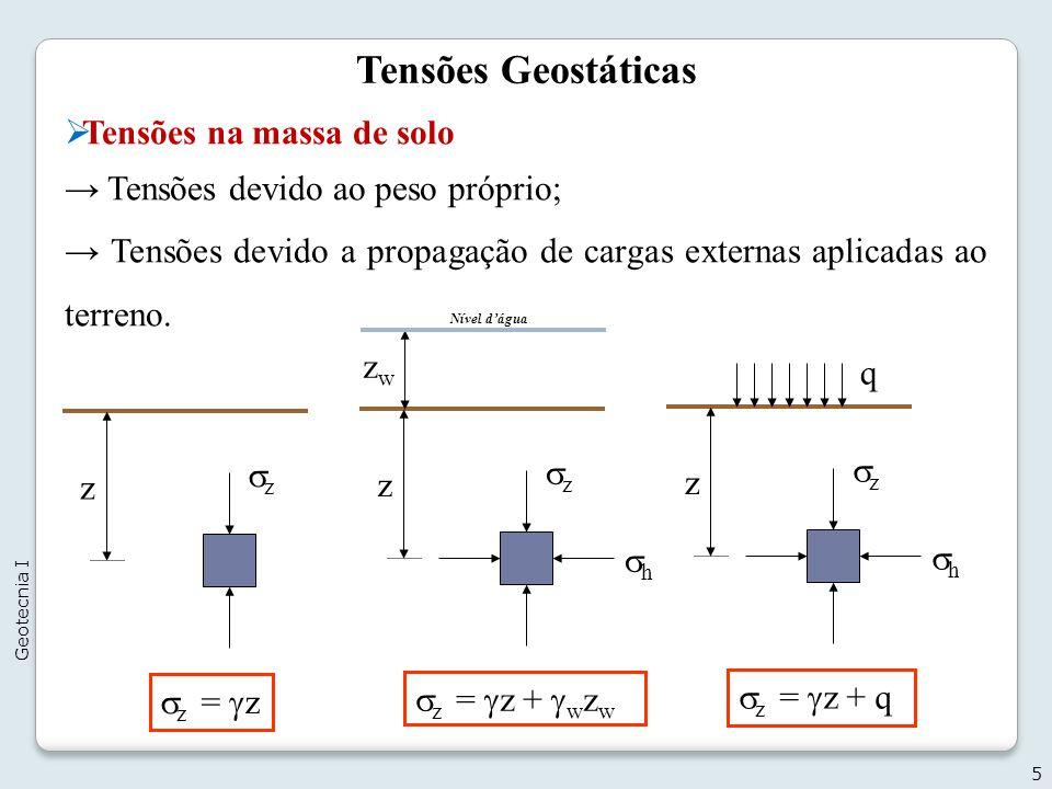 Tensões Geostáticas Tensões na massa de solo Tensões devido ao peso próprio; Tensões devido a propagação de cargas externas aplicadas ao terreno. 5 Ge