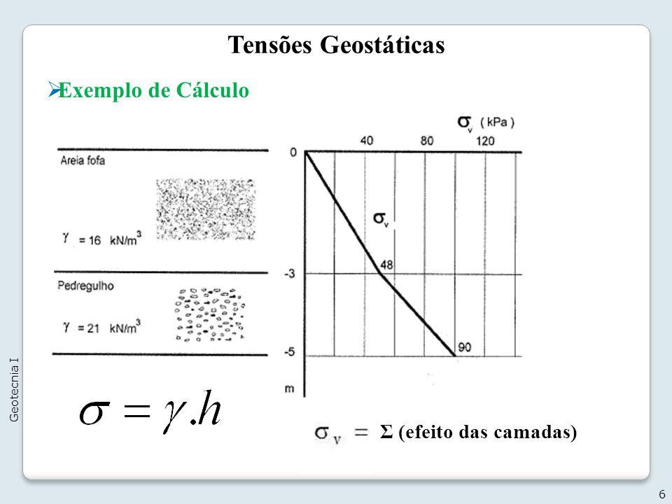 Tensões Geostáticas 6 Geotecnia I Exemplo de Cálculo Σ (efeito das camadas)