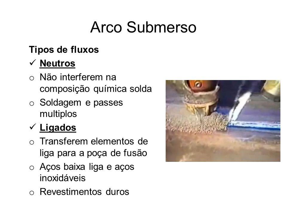 Arco Submerso Tipos de fluxos Neutros o Não interferem na composição química solda o Soldagem e passes multiplos Ligados o Transferem elementos de lig
