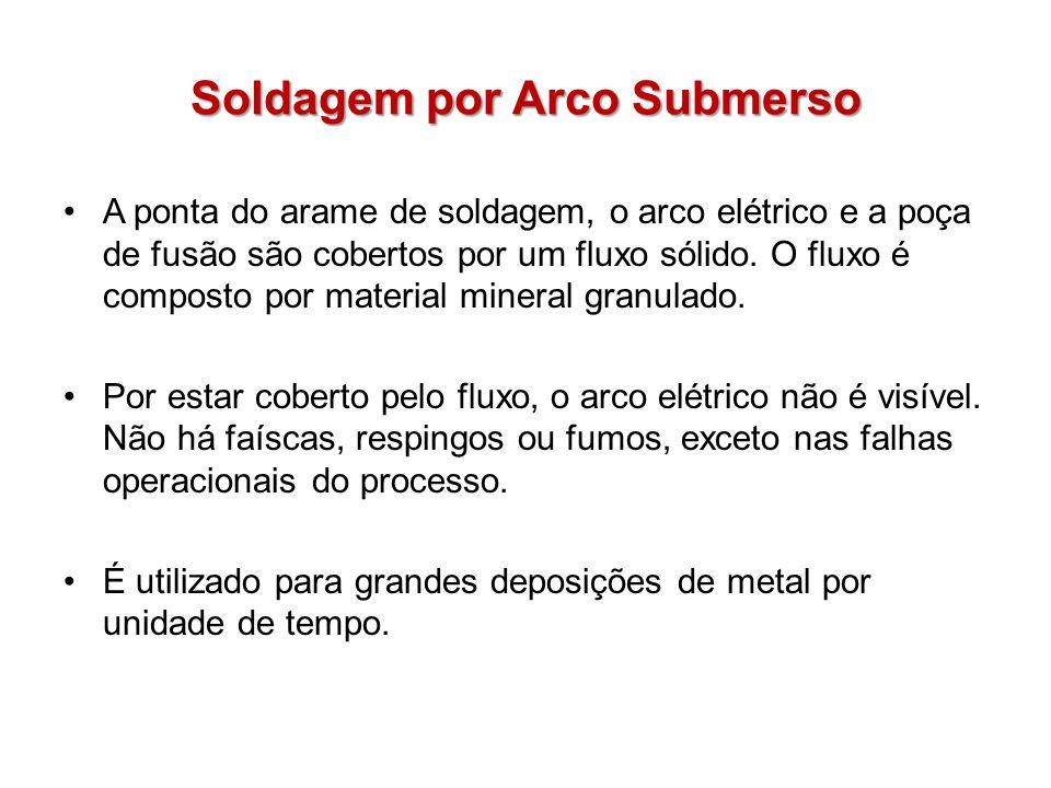 Soldagem por Arco Submerso A ponta do arame de soldagem, o arco elétrico e a poça de fusão são cobertos por um fluxo sólido. O fluxo é composto por ma