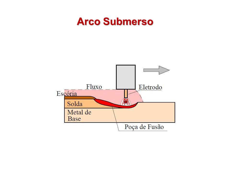Introdução O fluxo é depositado, formando uma camada protetora de material granular sobre a poça e o cordão de solda.
