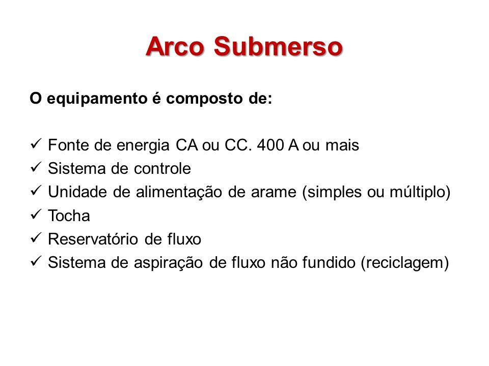 Arco Submerso O equipamento é composto de: Fonte de energia CA ou CC. 400 A ou mais Sistema de controle Unidade de alimentação de arame (simples ou mú