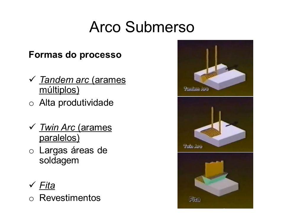 Arco Submerso Formas do processo Tandem arc (arames múltiplos) o Alta produtividade Twin Arc (arames paralelos) o Largas áreas de soldagem Fita o Reve