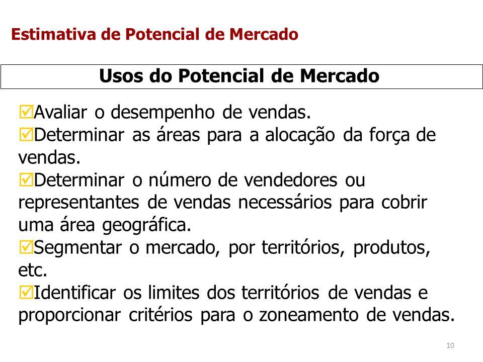 10 Usos do Potencial de Mercado Avaliar o desempenho de vendas. Determinar as áreas para a alocação da força de vendas. Determinar o número de vendedo