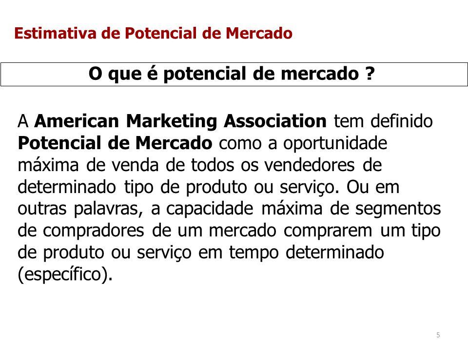 6 Descomplicando os conceitos O Potencial de Mercado deveria chamar-se Potencial de Mercado do Ramo de Atividades, apresentado sob a forma de um índice relativo em percentagem em relação, por exemplo, ao Brasil, igual a 100%.