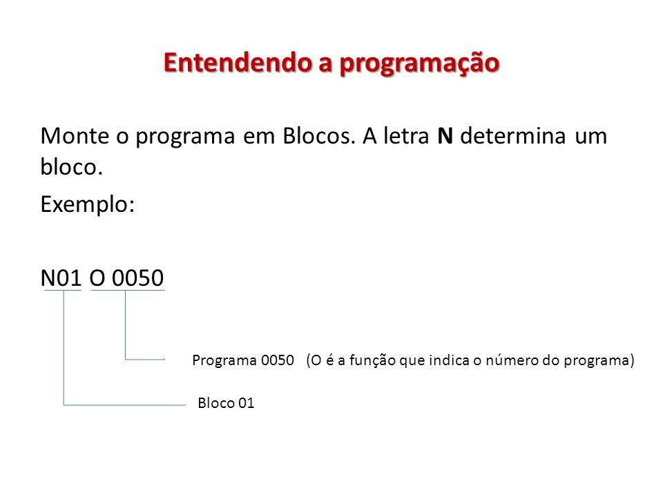 Entendendo a programação Monte o programa em Blocos. A letra N determina um bloco. Exemplo: N01 O 0050 Bloco 01 Programa 0050 (O é a função que indica