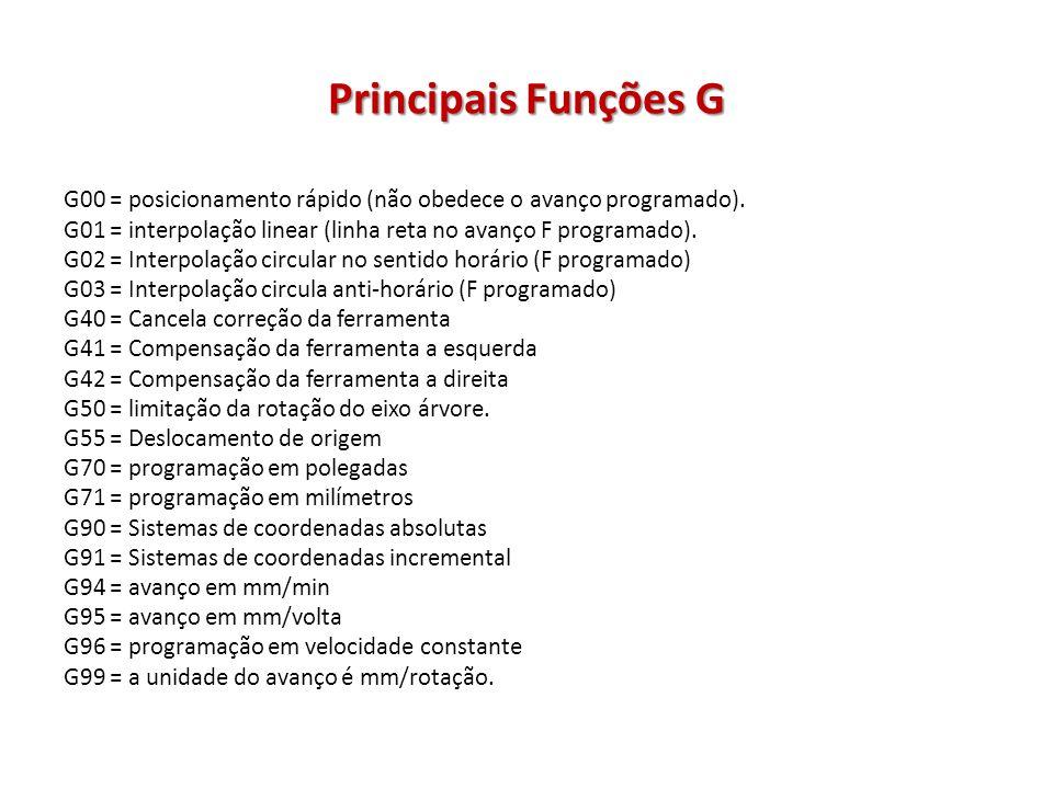 Principais Funções G G00 = posicionamento rápido (não obedece o avanço programado). G01 = interpolação linear (linha reta no avanço F programado). G02