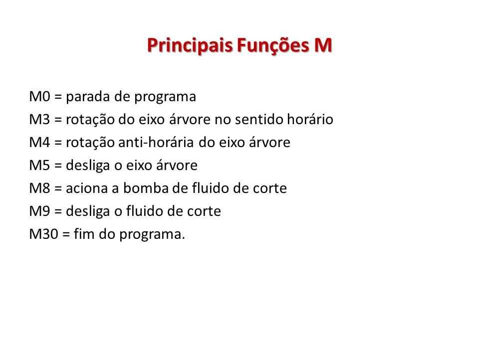 Principais Funções M M0 = parada de programa M3 = rotação do eixo árvore no sentido horário M4 = rotação anti-horária do eixo árvore M5 = desliga o ei