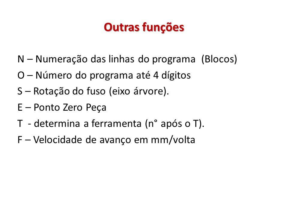 Outras funções N – Numeração das linhas do programa (Blocos) O – Número do programa até 4 dígitos S – Rotação do fuso (eixo árvore). E – Ponto Zero Pe