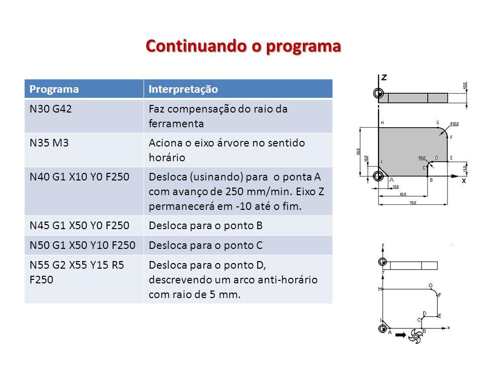 Continuando o programa ProgramaInterpretação N30 G42Faz compensação do raio da ferramenta N35 M3Aciona o eixo árvore no sentido horário N40 G1 X10 Y0