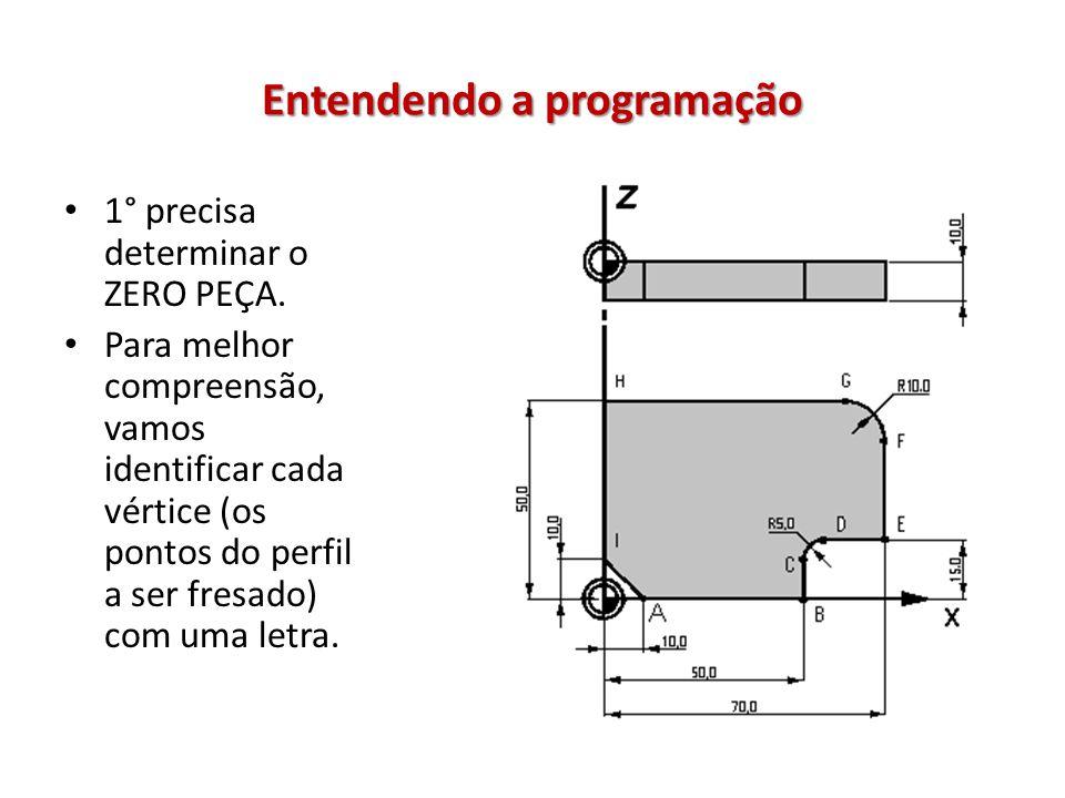 Entendendo a programação As coordenadas do perfil a ser fresado são as mostradas na tabela Ponto coordenada X coordenada Y A100 B500 C 10 D5515 E7015 F7040 G6050 H0 I010