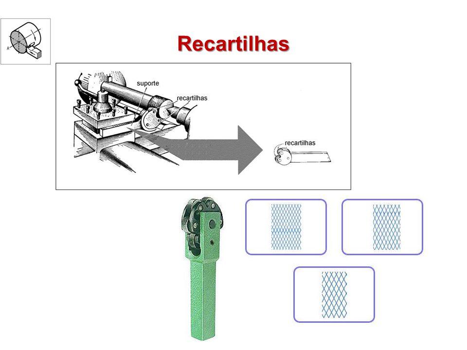 Torneando perfis Verificação das medidas com gabarito ou calibrador de raios