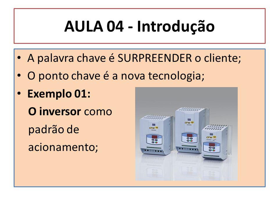 AULA 04 - Introdução A palavra chave é SURPREENDER o cliente; O ponto chave é a nova tecnologia; Exemplo 01: O inversor como padrão de acionamento;