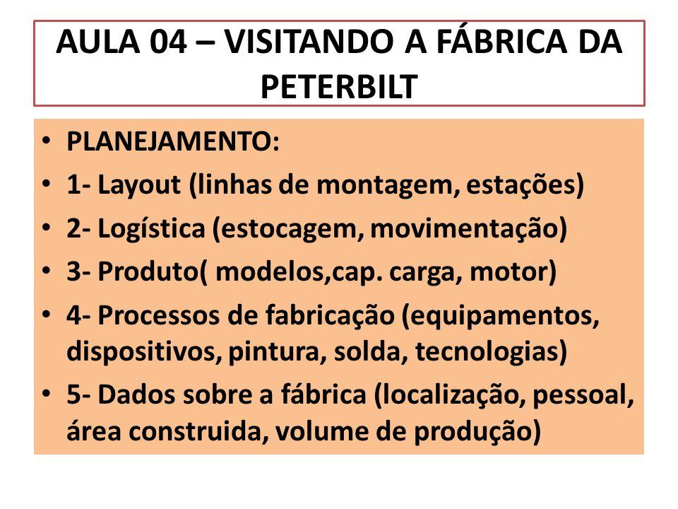 AULA 04 – VISITANDO A FÁBRICA DA PETERBILT PLANEJAMENTO: 1- Layout (linhas de montagem, estações) 2- Logística (estocagem, movimentação) 3- Produto( m