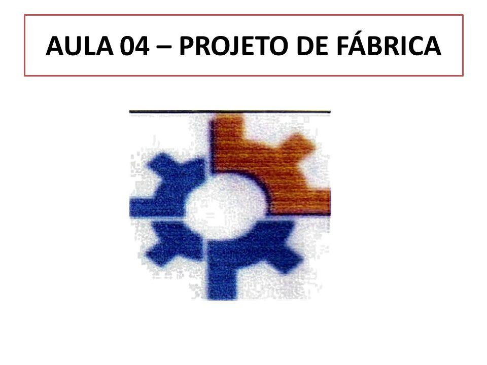 AULA 04 – PROJETO DE FÁBRICA