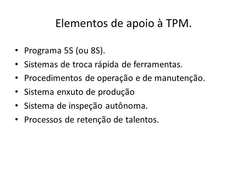 Elementos de apoio à TPM. Programa 5S (ou 8S). Sistemas de troca rápida de ferramentas. Procedimentos de operação e de manutenção. Sistema enxuto de p