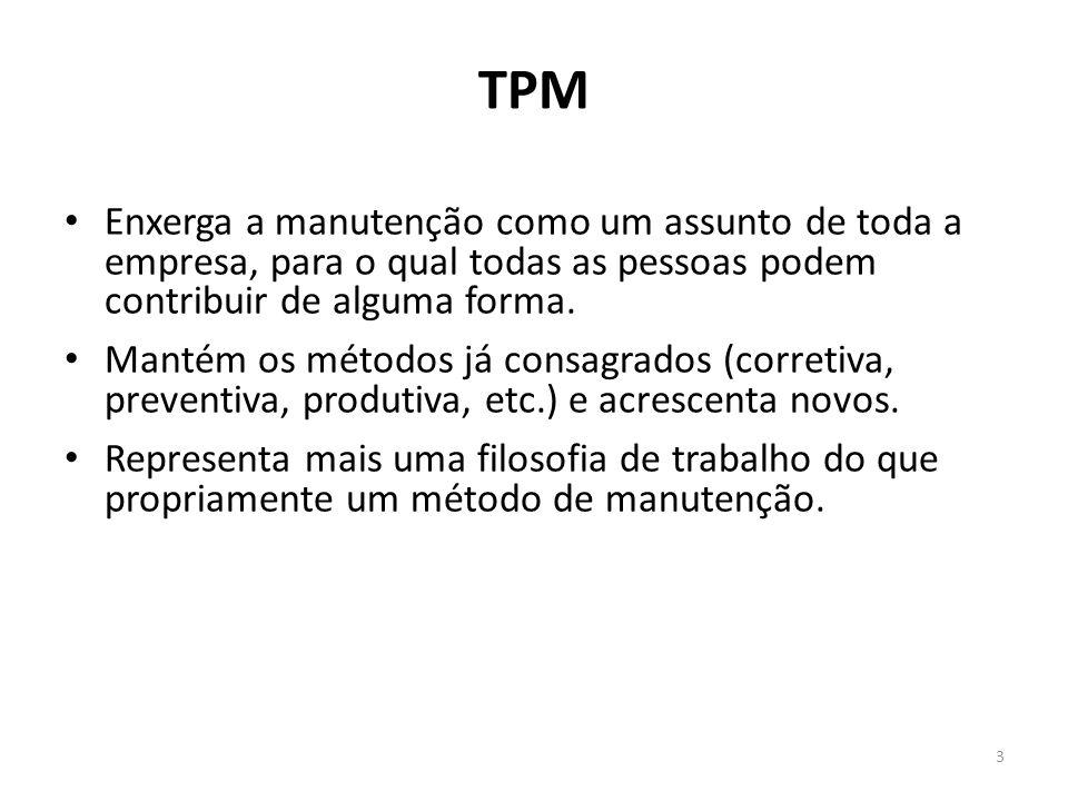 3 TPM Enxerga a manutenção como um assunto de toda a empresa, para o qual todas as pessoas podem contribuir de alguma forma. Mantém os métodos já cons