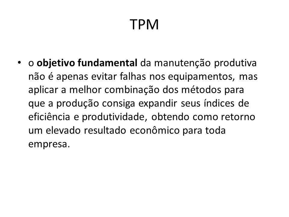 TPM o objetivo fundamental da manutenção produtiva não é apenas evitar falhas nos equipamentos, mas aplicar a melhor combinação dos métodos para que a