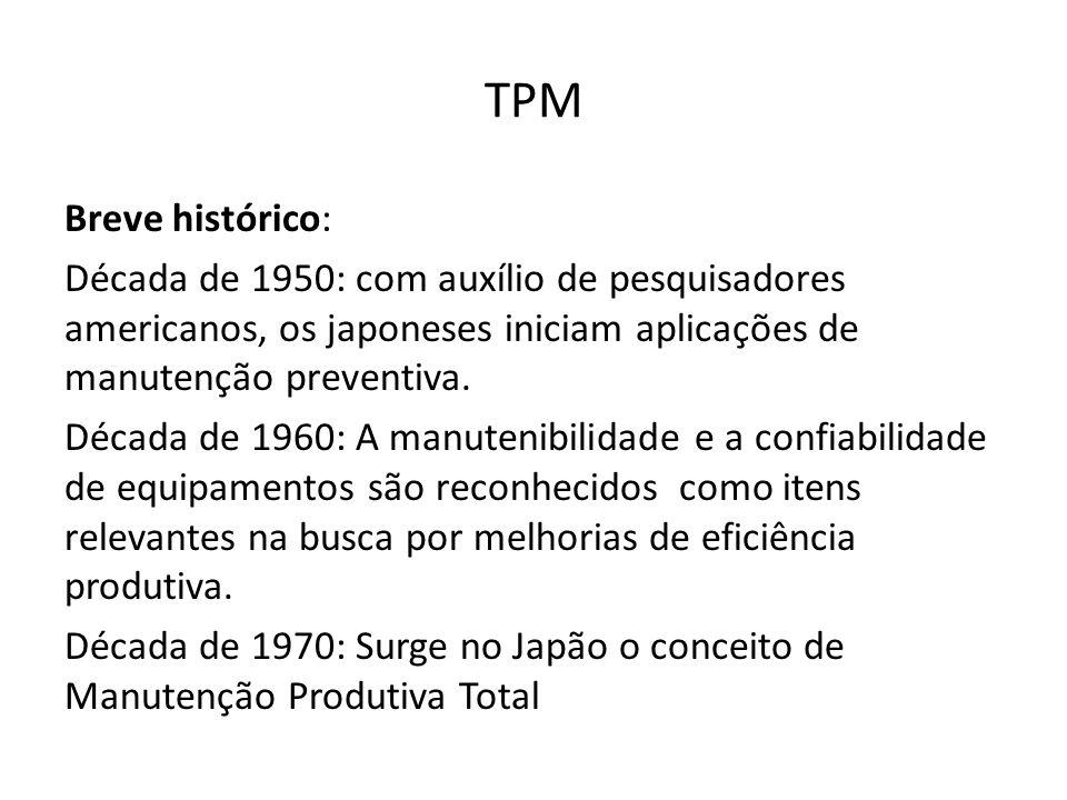 TPM Breve histórico: Década de 1950: com auxílio de pesquisadores americanos, os japoneses iniciam aplicações de manutenção preventiva. Década de 1960