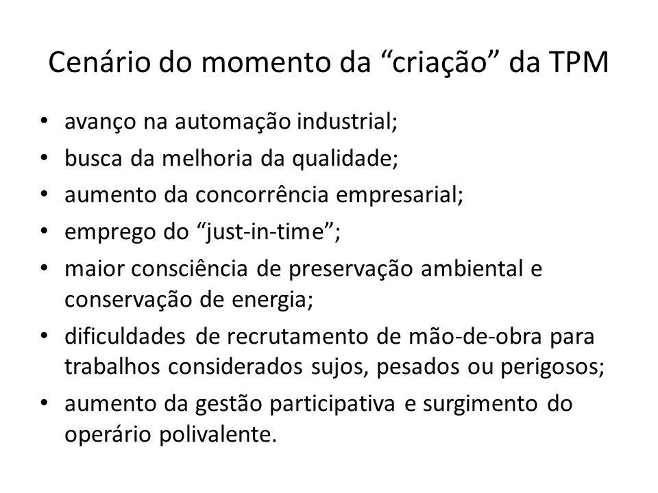 Cenário do momento da criação da TPM avanço na automação industrial; busca da melhoria da qualidade; aumento da concorrência empresarial; emprego do j