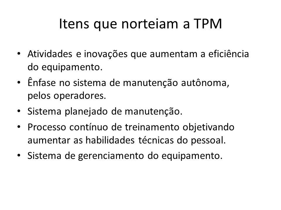 Itens que norteiam a TPM Atividades e inovações que aumentam a eficiência do equipamento. Ênfase no sistema de manutenção autônoma, pelos operadores.