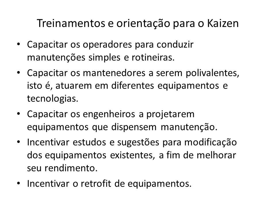 Treinamentos e orientação para o Kaizen Capacitar os operadores para conduzir manutenções simples e rotineiras. Capacitar os mantenedores a serem poli