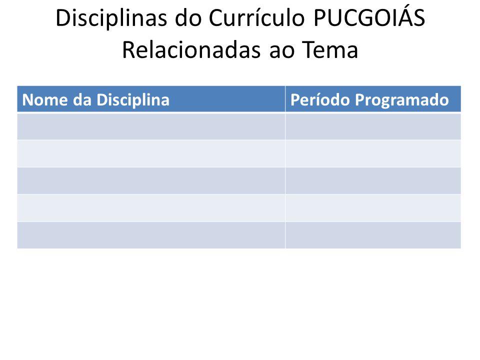 Disciplinas do Currículo PUCGOIÁS Relacionadas ao Tema Nome da DisciplinaPeríodo Programado