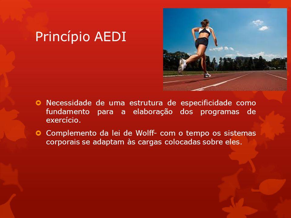 Princípio AEDI Necessidade de uma estrutura de especificidade como fundamento para a elaboração dos programas de exercício. Complemento da lei de Wolf