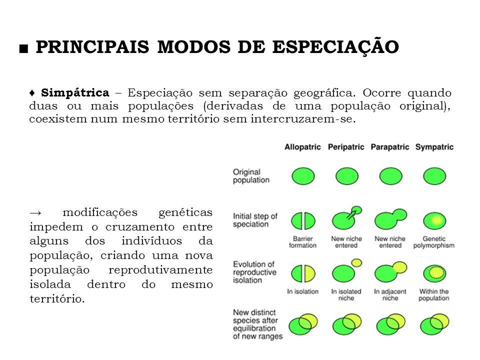Simpátrica – Especiação sem separação geográfica. Ocorre quando duas ou mais populações (derivadas de uma população original), coexistem num mesmo ter