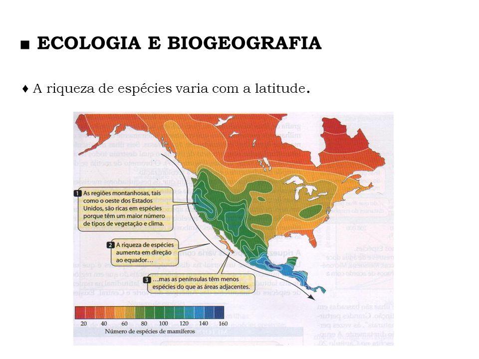 A riqueza de espécies varia com a latitude. ECOLOGIA E BIOGEOGRAFIA