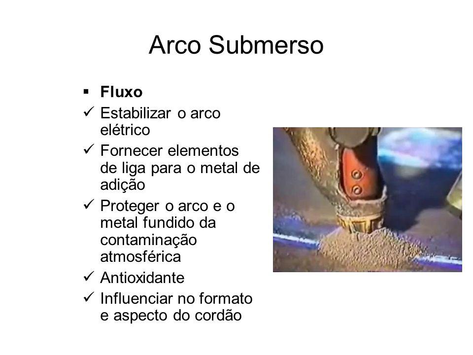 Fluxo Estabilizar o arco elétrico Fornecer elementos de liga para o metal de adição Proteger o arco e o metal fundido da contaminação atmosférica Antioxidante Influenciar no formato e aspecto do cordão