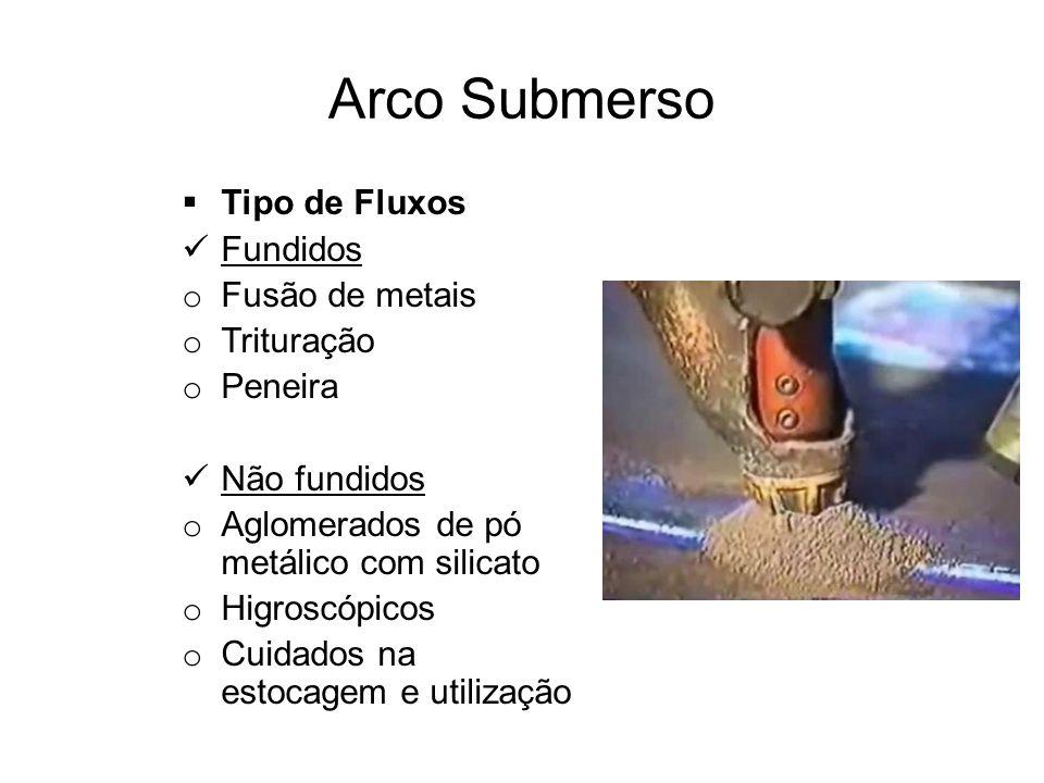 Arco Submerso Tipo de Fluxos Fundidos o Fusão de metais o Trituração o Peneira Não fundidos o Aglomerados de pó metálico com silicato o Higroscópicos o Cuidados na estocagem e utilização
