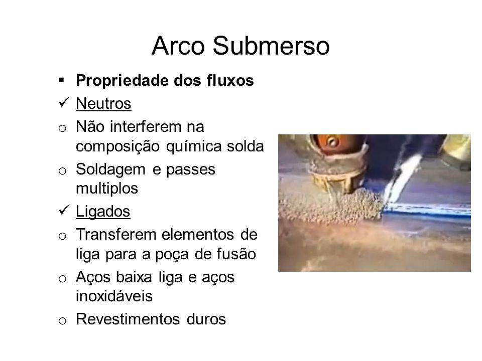 Arco Submerso Propriedade dos fluxos Neutros o Não interferem na composição química solda o Soldagem e passes multiplos Ligados o Transferem elementos de liga para a poça de fusão o Aços baixa liga e aços inoxidáveis o Revestimentos duros