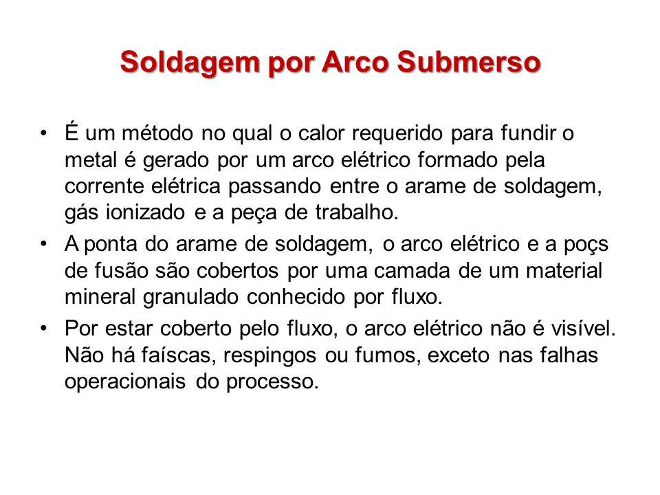 Soldagem por Arco Submerso É um método no qual o calor requerido para fundir o metal é gerado por um arco elétrico formado pela corrente elétrica pass