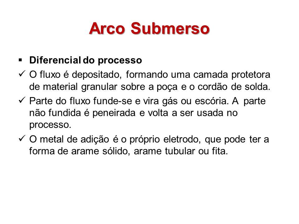 Diferencial do processo O fluxo é depositado, formando uma camada protetora de material granular sobre a poça e o cordão de solda. Parte do fluxo fund