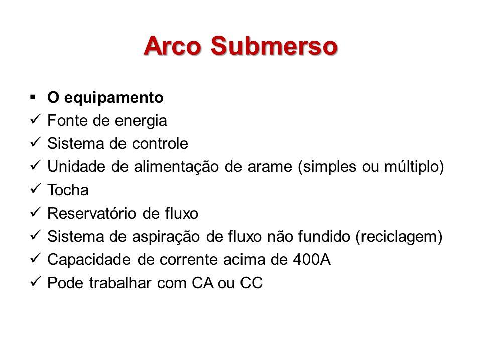 Arco Submerso O equipamento Fonte de energia Sistema de controle Unidade de alimentação de arame (simples ou múltiplo) Tocha Reservatório de fluxo Sistema de aspiração de fluxo não fundido (reciclagem) Capacidade de corrente acima de 400A Pode trabalhar com CA ou CC