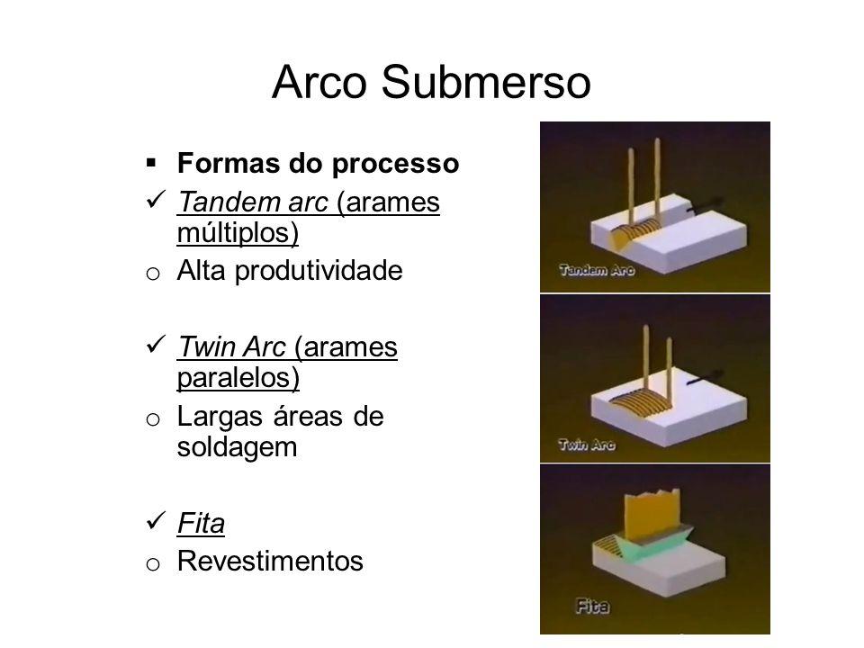 Arco Submerso Formas do processo Tandem arc (arames múltiplos) o Alta produtividade Twin Arc (arames paralelos) o Largas áreas de soldagem Fita o Revestimentos