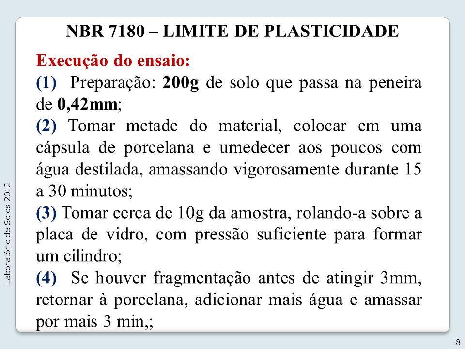 NBR 7180 – LIMITE DE PLASTICIDADE Execução do ensaio: (1) Preparação: 200g de solo que passa na peneira de 0,42mm; (2) Tomar metade do material, coloc