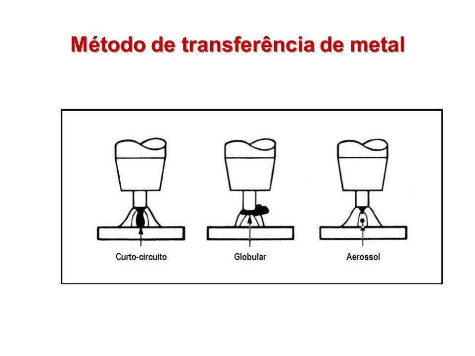 Método de transferência de metal