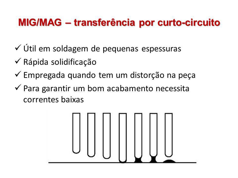 MIG/MAG – transferência por curto-circuito Útil em soldagem de pequenas espessuras Rápida solidificação Empregada quando tem um distorção na peça Para garantir um bom acabamento necessita correntes baixas